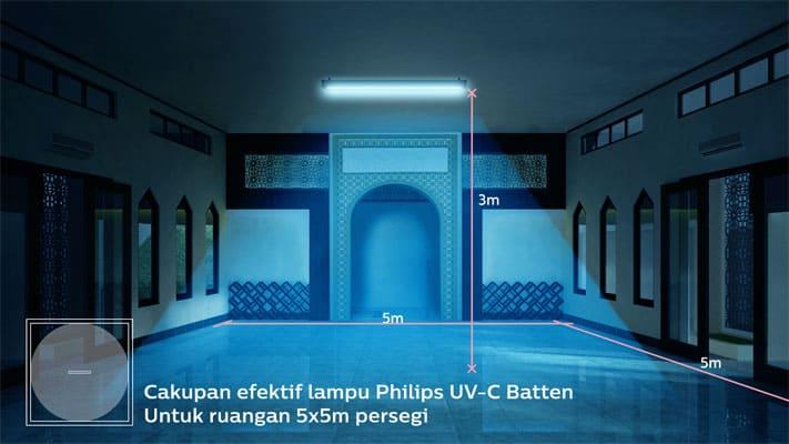 Aplikasi Philips UV-C